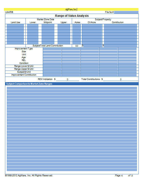 CF-Cond Summ ROV Analysis Page